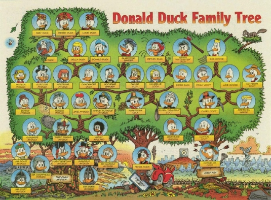 Donald Duck family tree 2