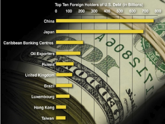 national debt graft 1a