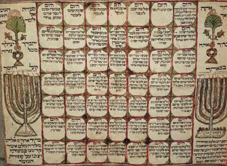 Year Hebrew Calendar : My fellow americans bla bla… pearlsofprofundity