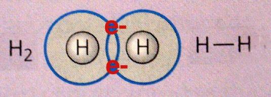 hydrogen molecule 1