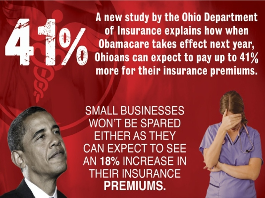Obamacare - chaos 1a