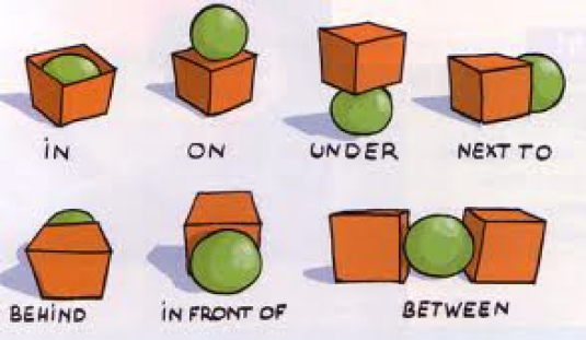 preposition graphic 1 (2)